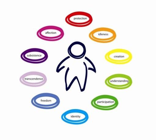 ten-fundamental-human-needs_web
